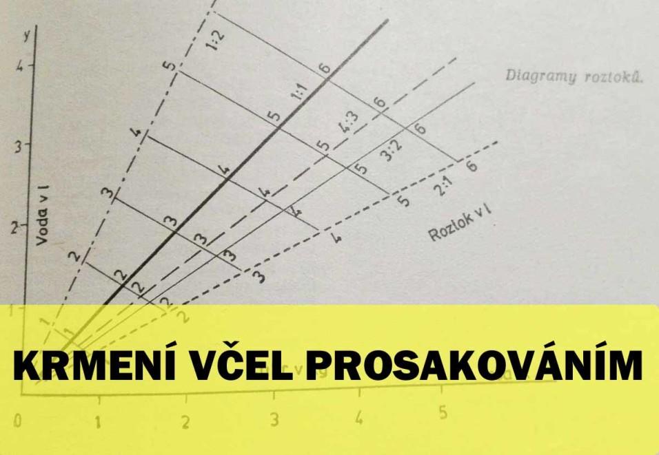 cukr_prosakovaci_pomery_clanek